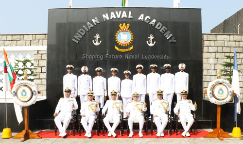 Best Coaching For Navy AA SSR Preparation